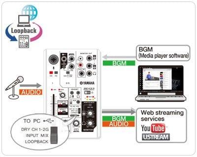 AG06 - AG06 - Interfacce - Sintetizzatori & Strumenti di produzione ...