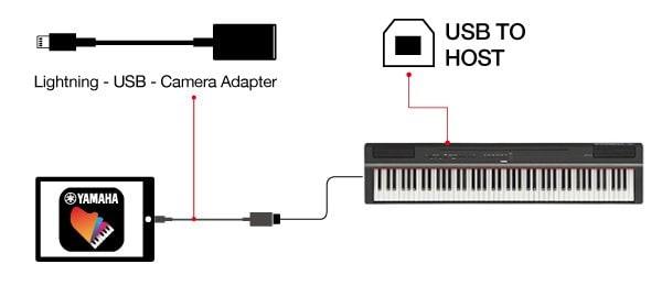 Come connettere un strumento ai dispositivi iOS con Smart Pianist V2.0 installato.